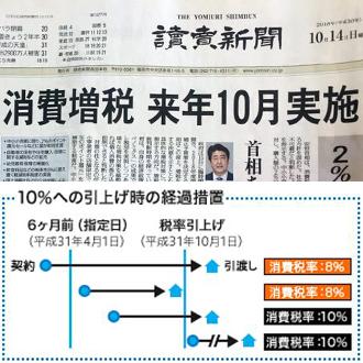 消費増税新聞イメージ