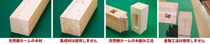 木組み工法